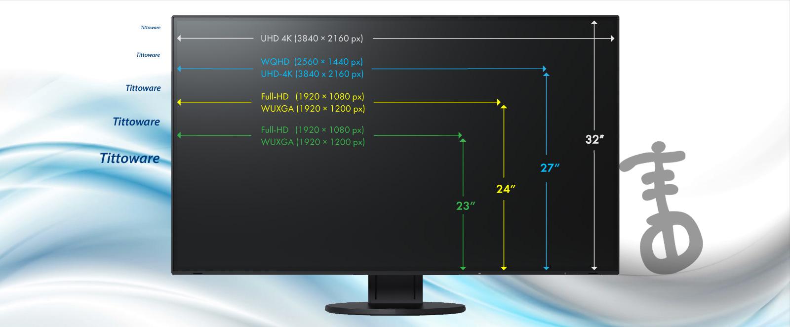 Compro il monitor molto grande perché ci vedo poco